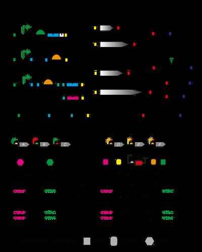 Figure 1B from Moore et al